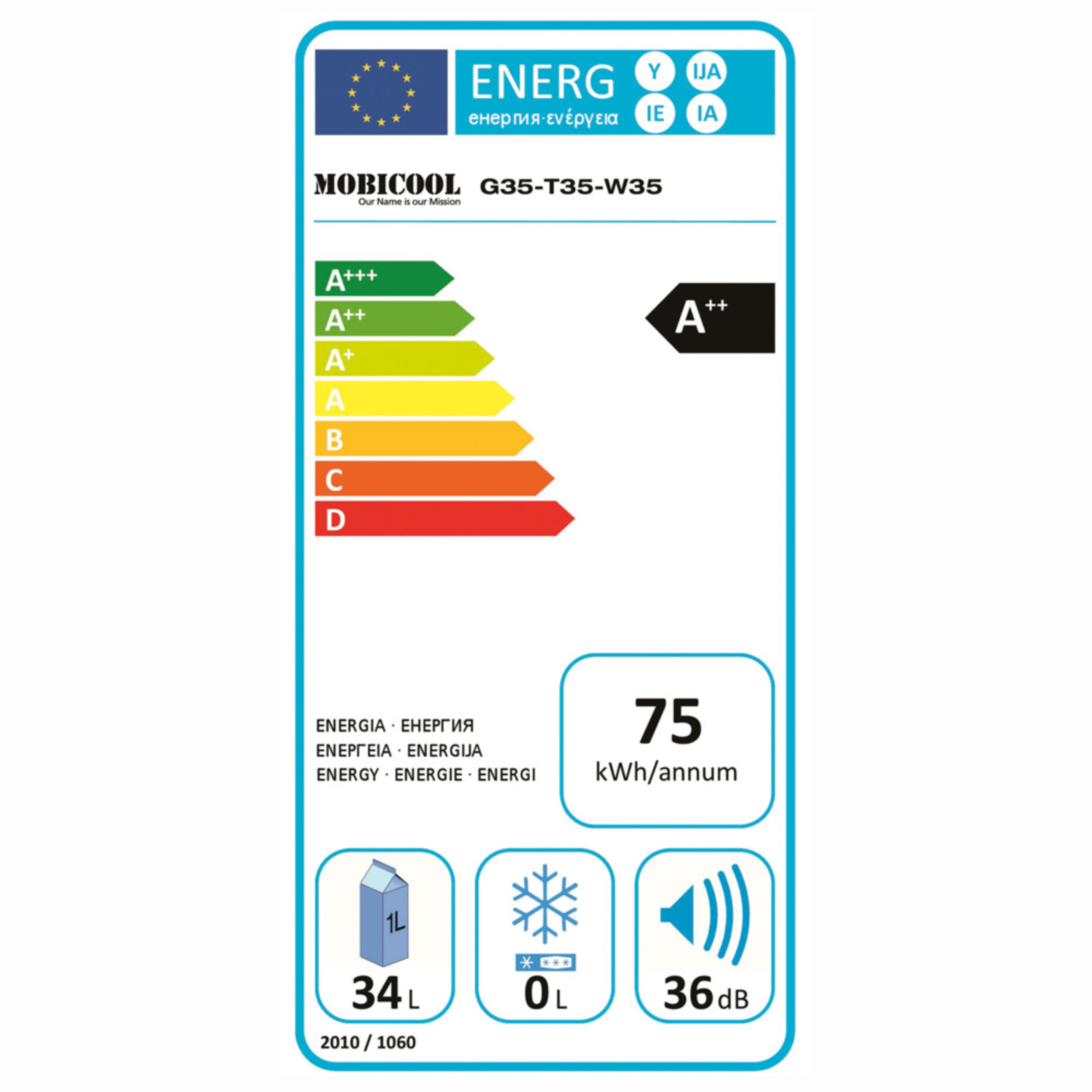 Mobicool G35 AC/DC Energy label