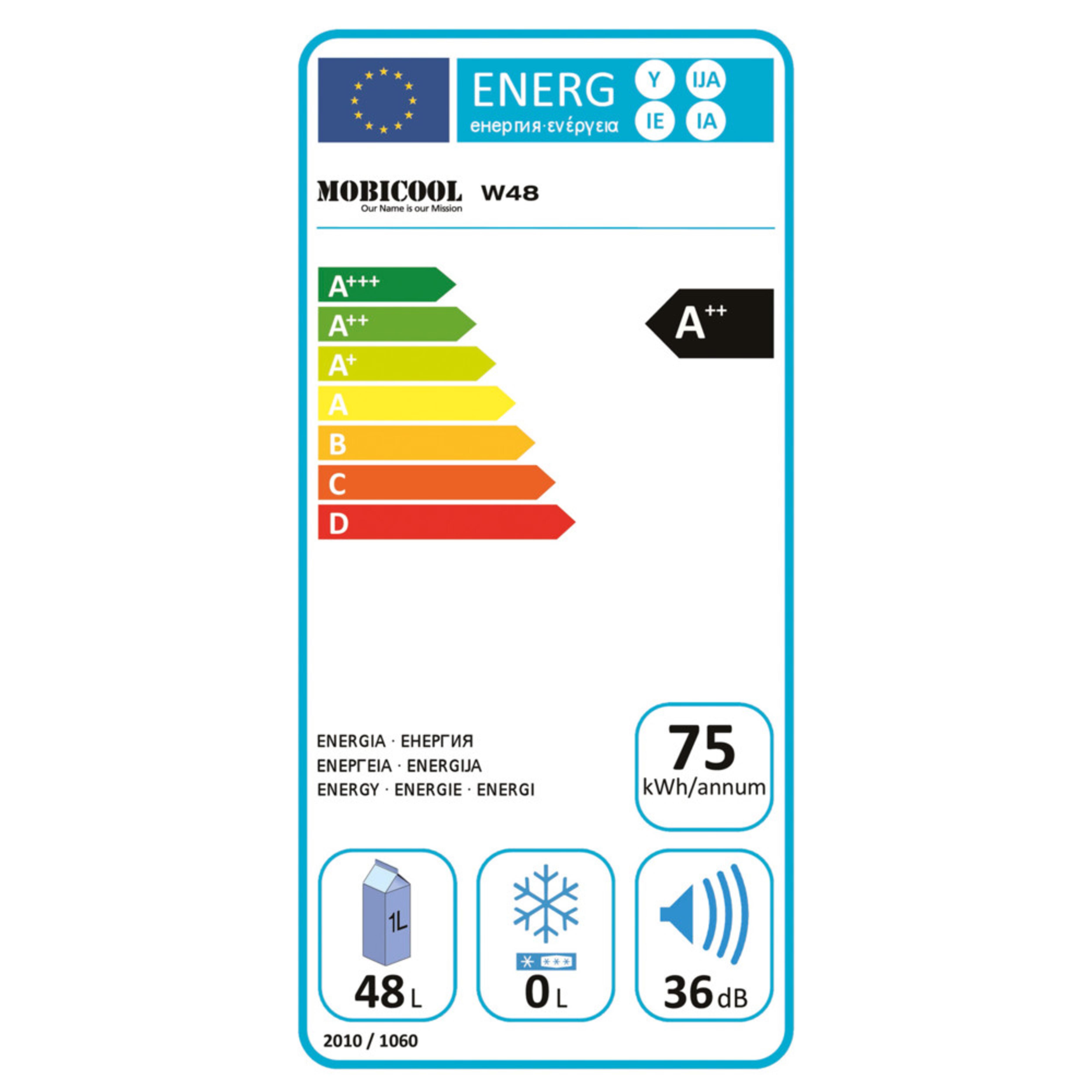 Mobicool W48 AC/DC Energy label