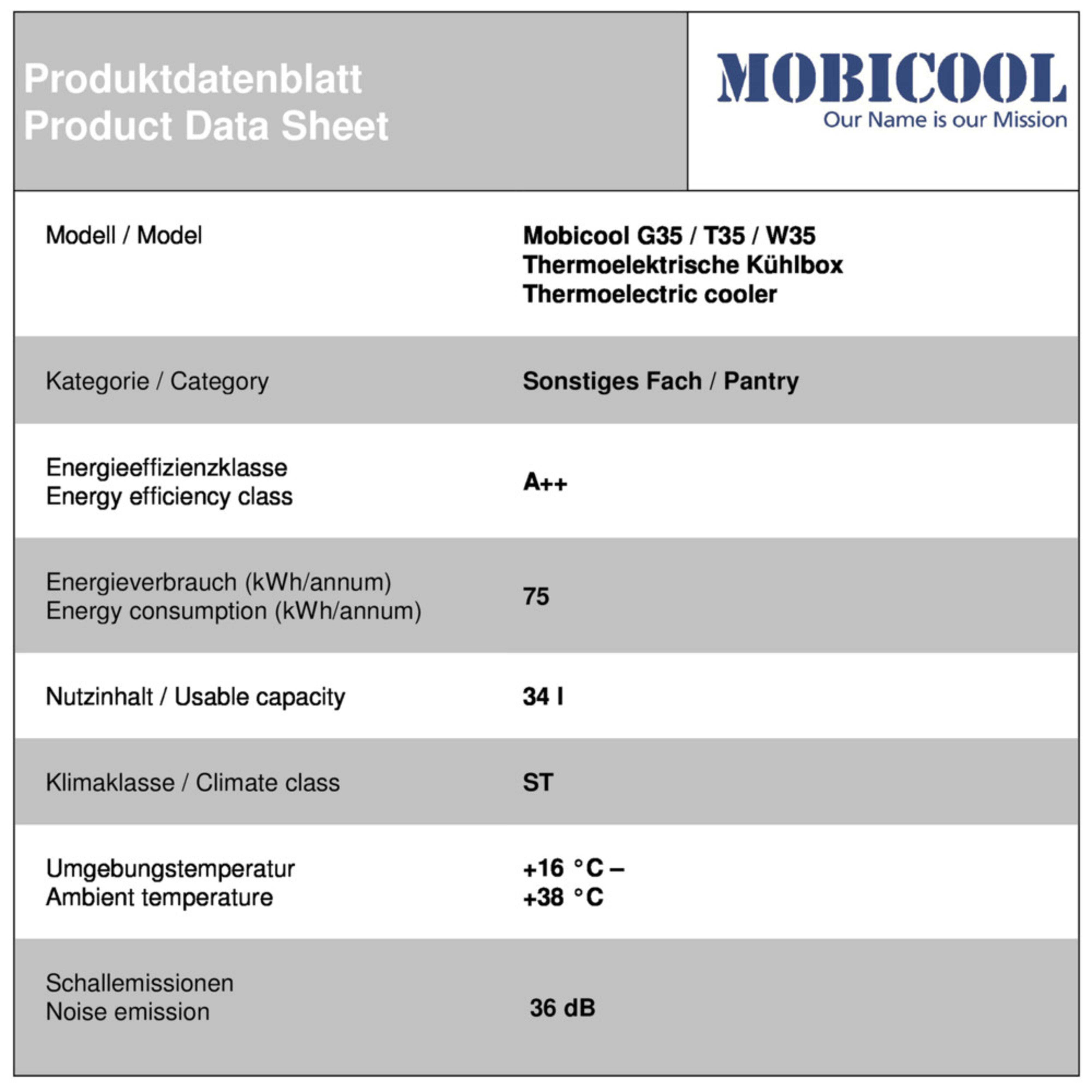 Mobicool G35 Energy data sheet