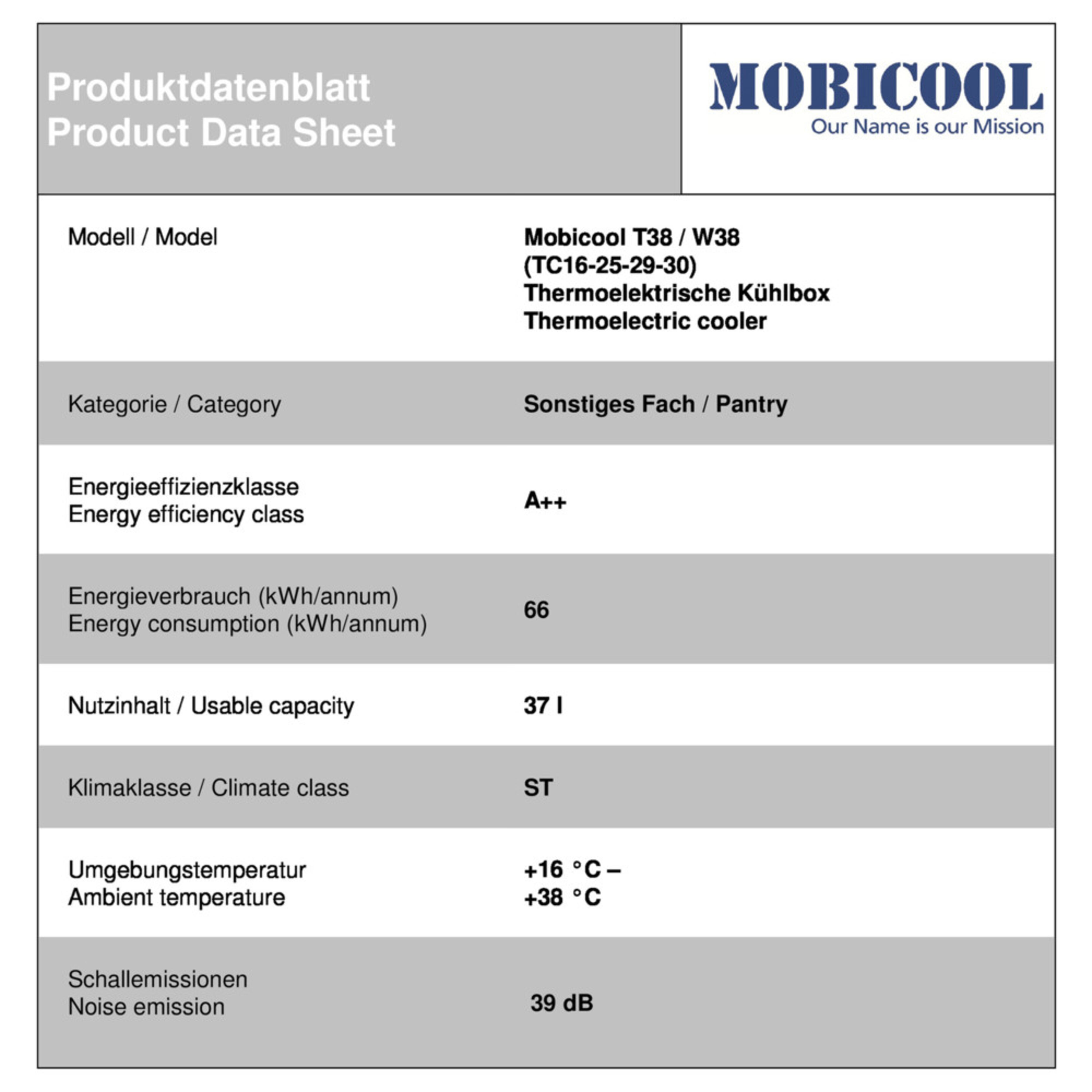 Mobicool W38 AC/DC Energy data sheet