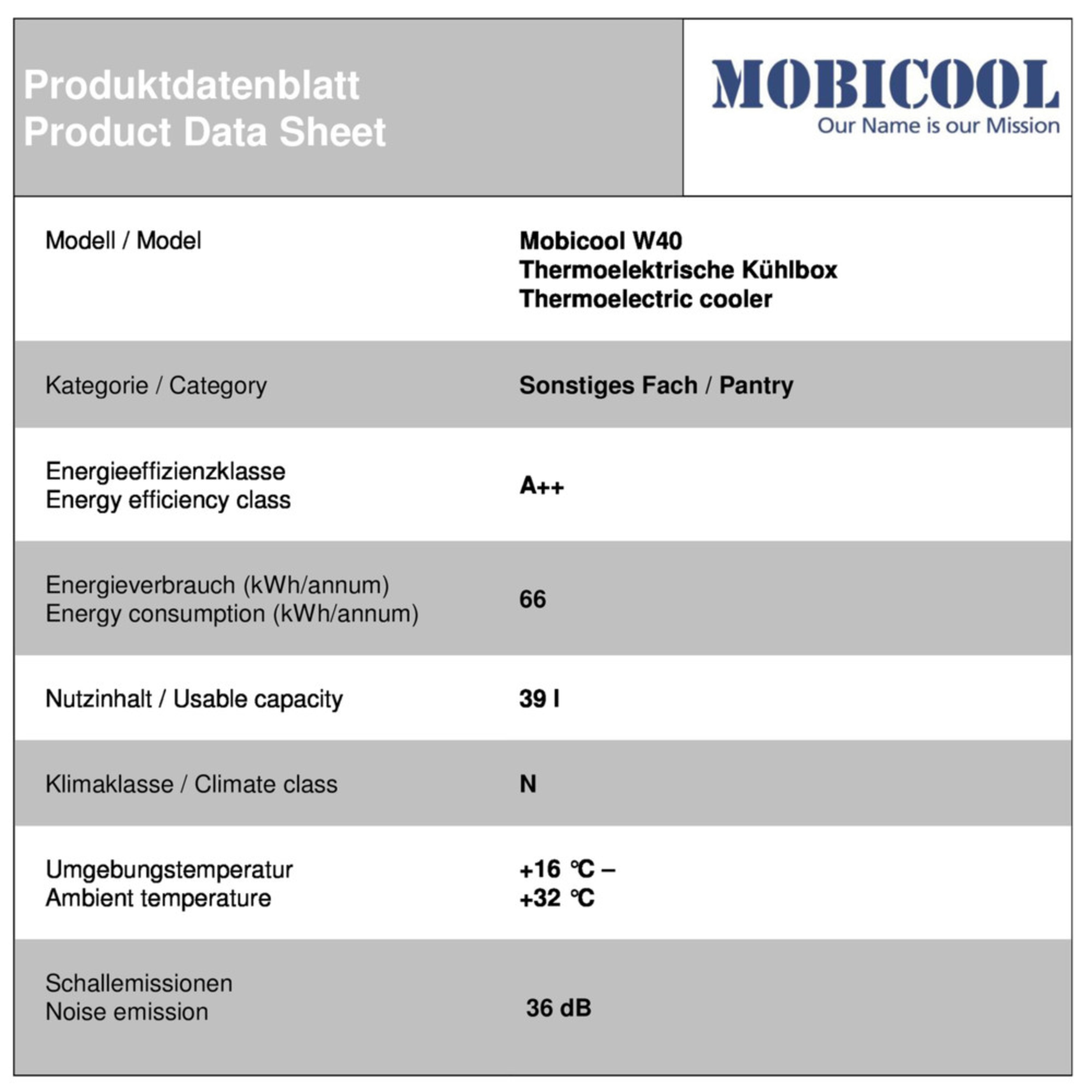 Mobicool W40 Energy data sheet
