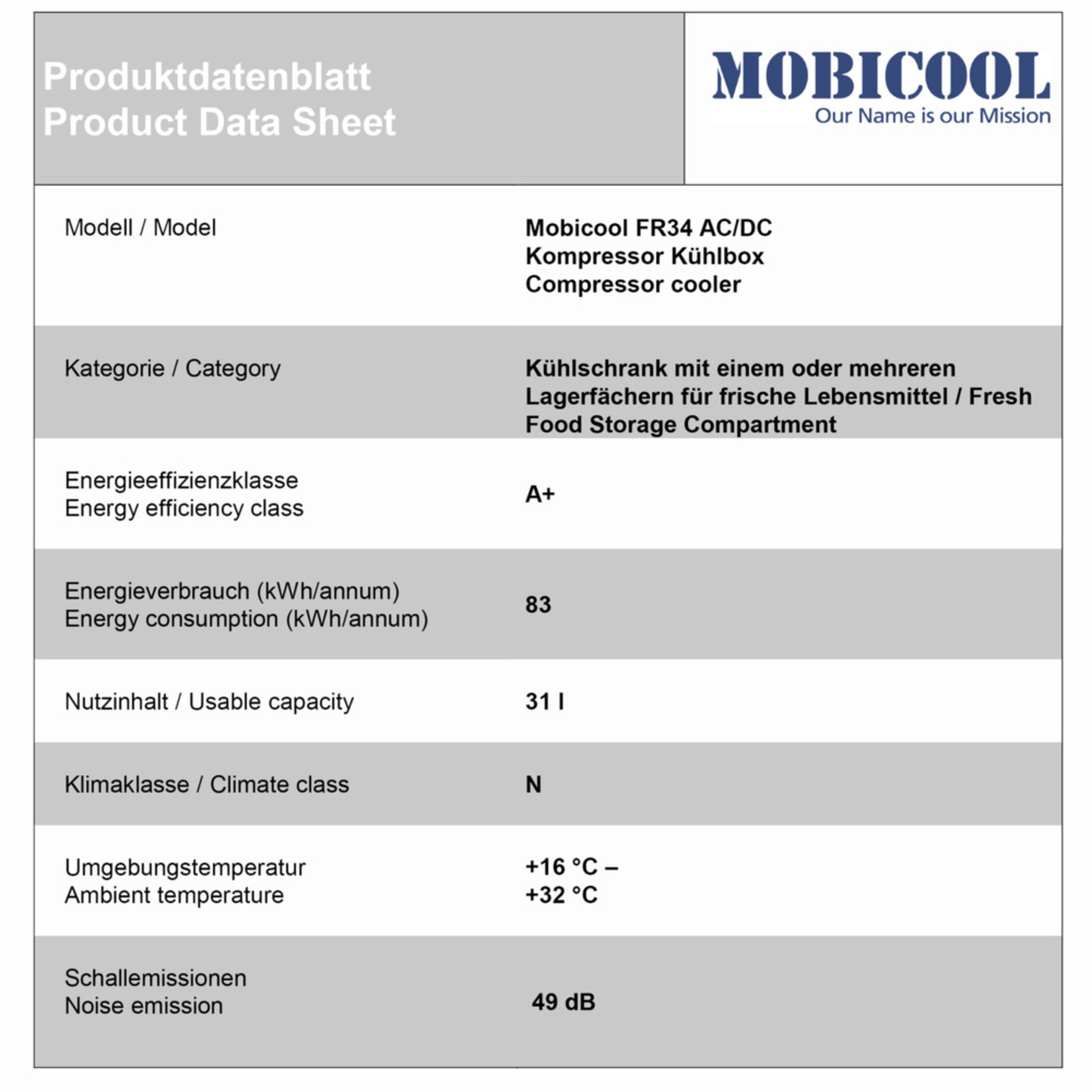Mobicool FR34 Energy data sheet
