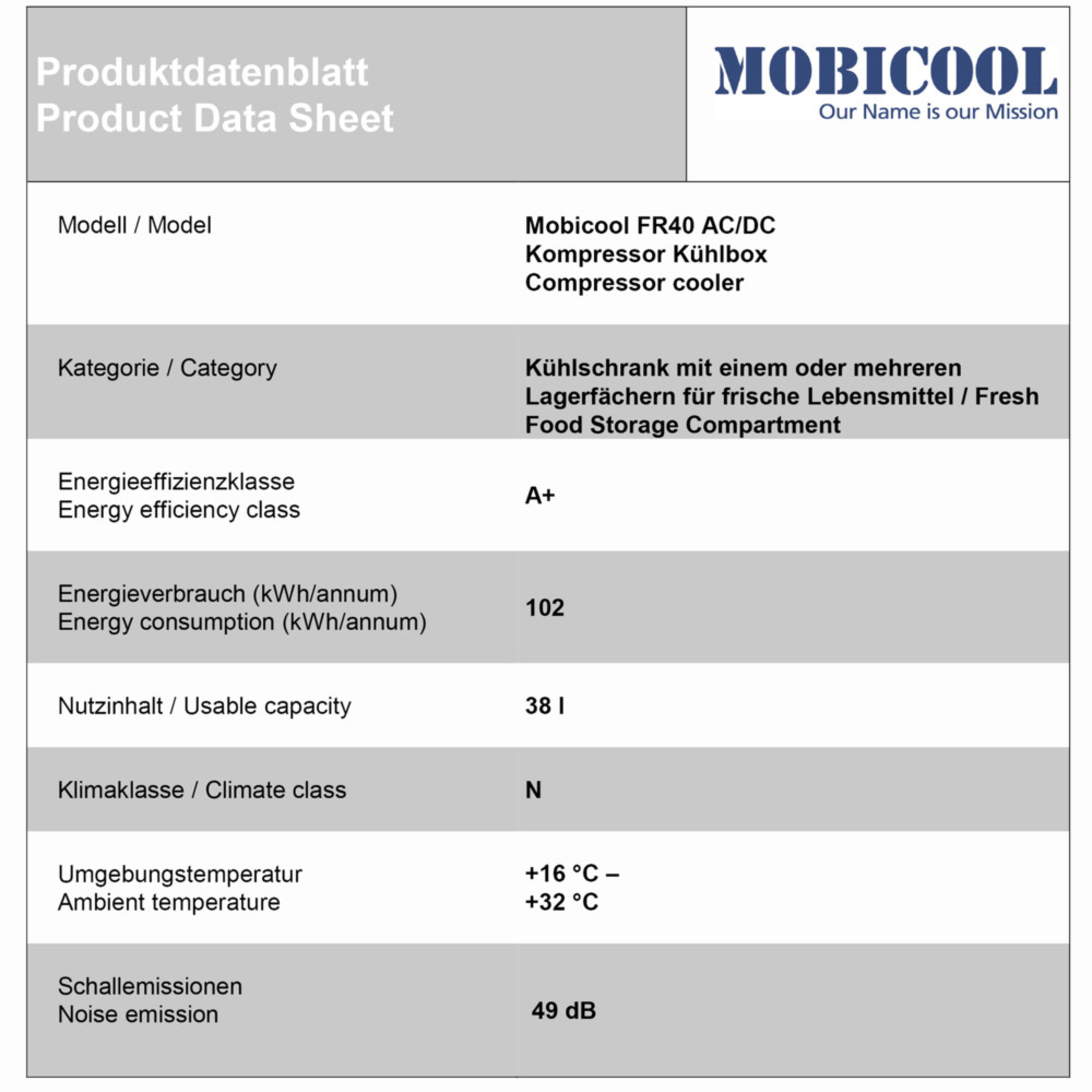 Mobicool FR40 Energy data sheet